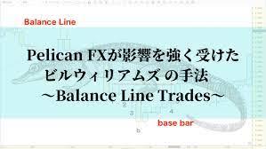 Pelican FXが影響を強く受けたビルウィリアムズ の手法 〜Balance Line Trades〜 | Pelican FX  〜ローソク足×エリオット波動の真実〜