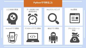 初心者向け】Pythonでできることとは何か?事例を用いて解説 | 侍エンジニアブログ